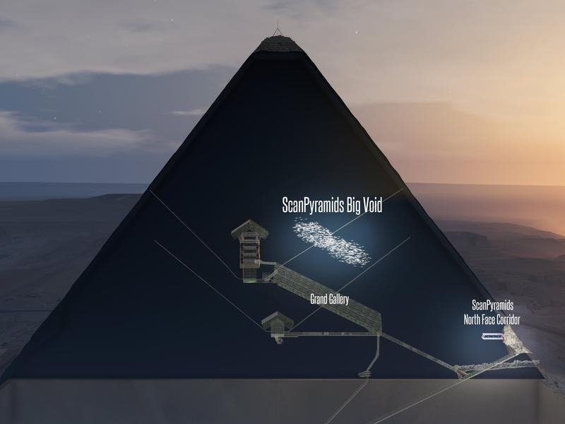 A secret room has been discovered in the Great Pyramid of Khufu.
