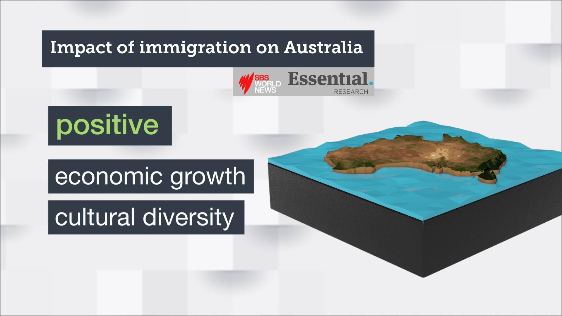 Impact of immigration on Australia