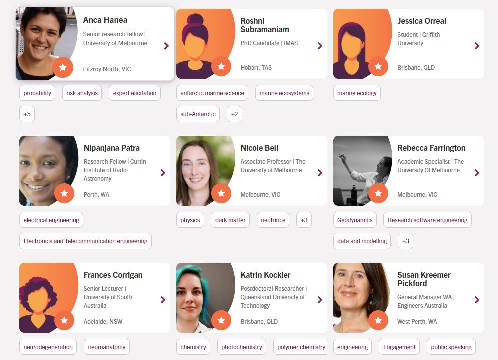 The STEM Women database.