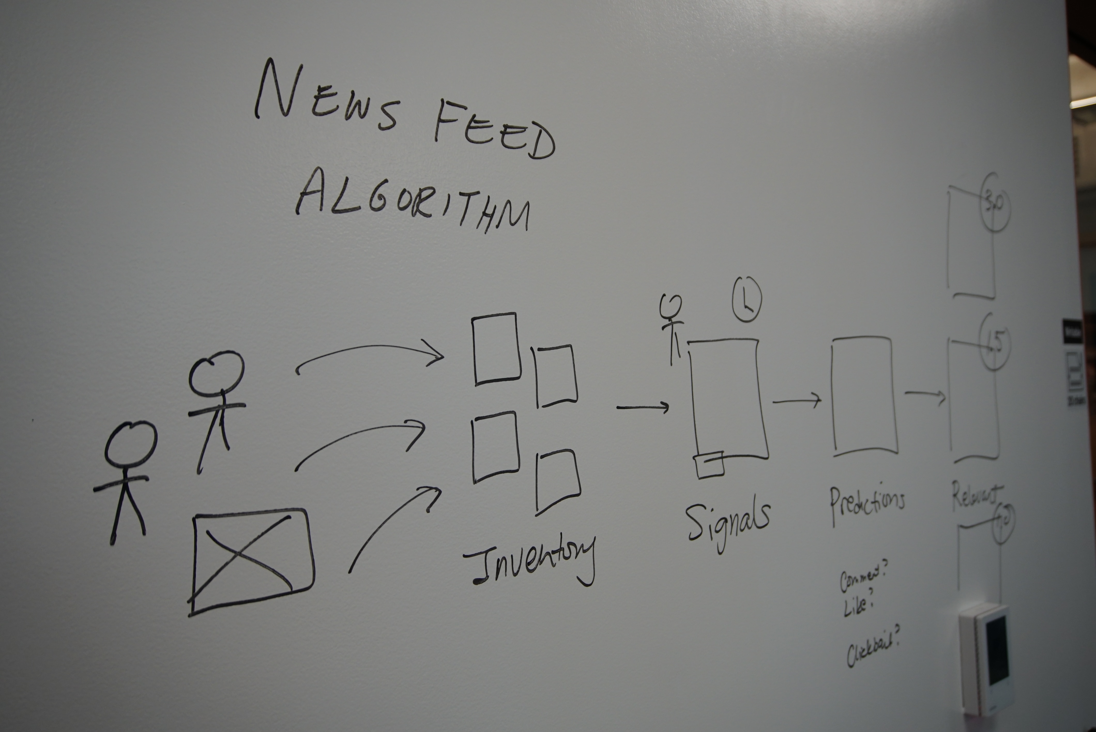 How Facebook's news feed works.