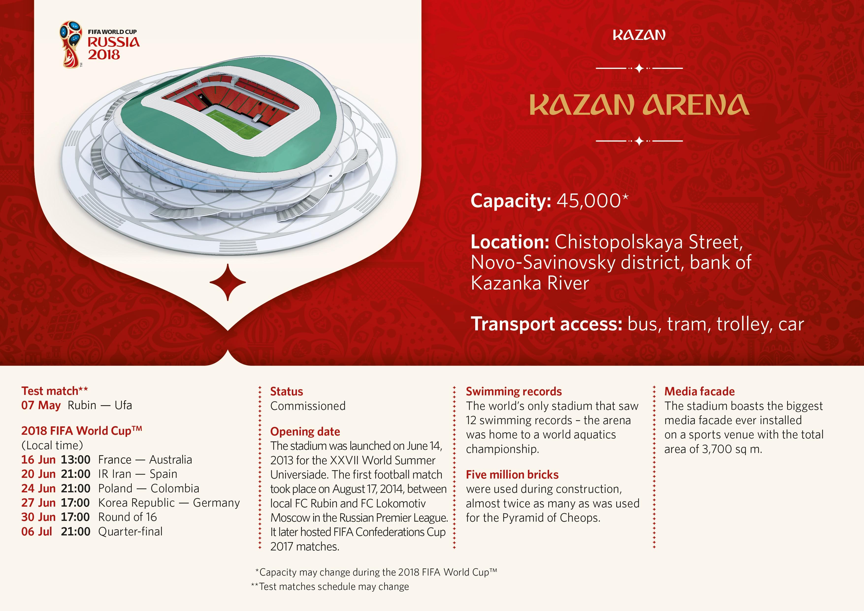 Kazan Arena Infographic