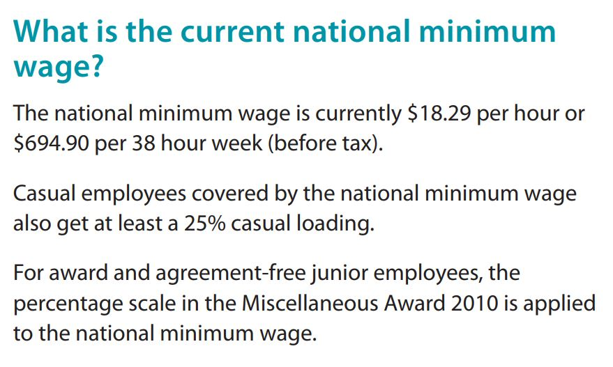 The national minimum wage is $18.29 per hour